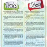Carta de Derechos y Deberes de UPACE San Fernando