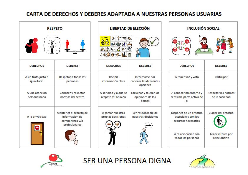 carta de derechos y deberes adaptada a nuestras personas usuarias_001